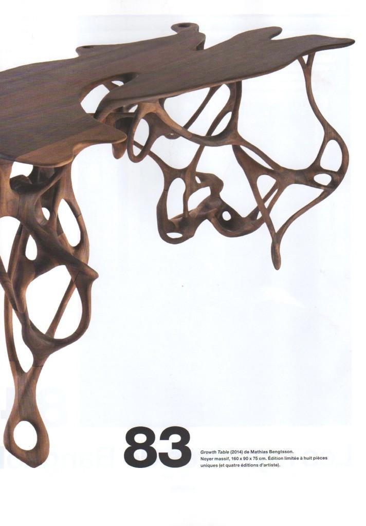 Numero-Mathias-Bengtsson_2-copy-e1430931269837-712x1024